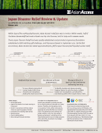 Japan Mailer