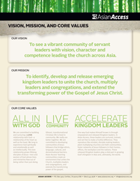Mission, Vision, Values of Asian Access