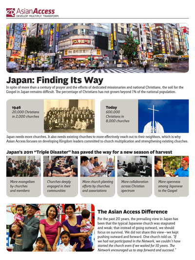 Japan: Finding Its Way - Page 1 thumbnail